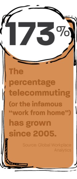 INFOGRAPHIC_work-from-home-stat