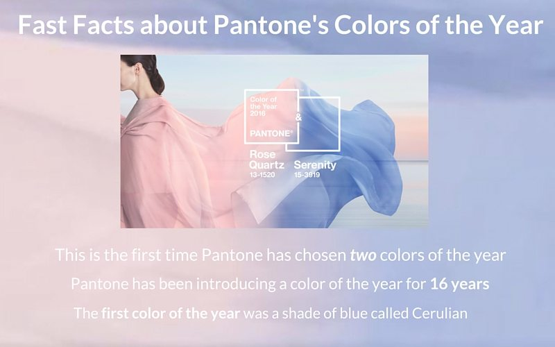 2016 Pantone Colors of the Year and Marketing 2 fast facts about pantones color of the year
