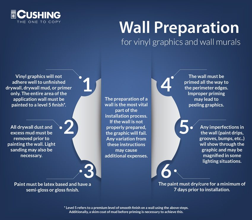 Wall Graphics Preparation from The Cushing Team