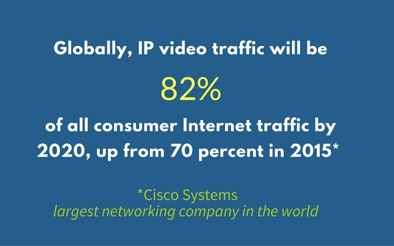 Video-Traffic-Statistic-2020