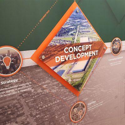 McShane Construction Acrylic and Wall Graphics