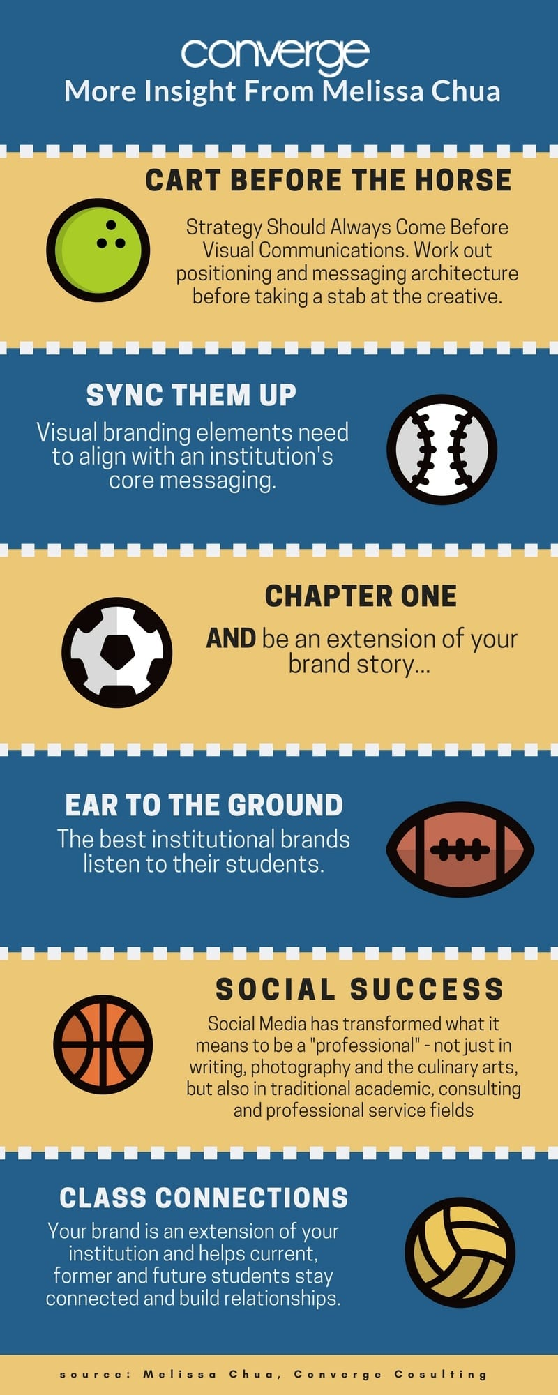 Why School Branding Is Important and Tips To Pass the Test 8 Melissa Chua Converge Consulting