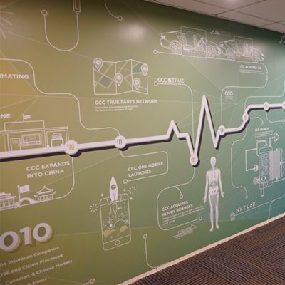 Infographic Wall Graphics