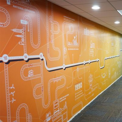 Timeline Wall Graphics