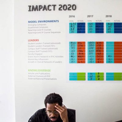 Impact 2020 Office Graphic
