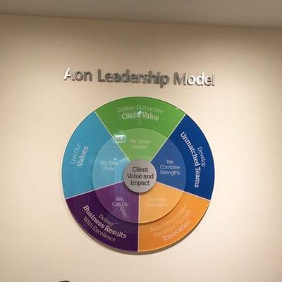 Aon Leadership Model Dimensional Lettering