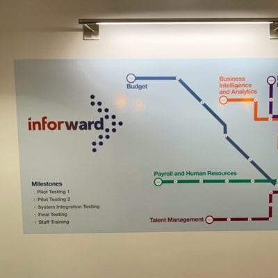 Wall Graphics Installation for the Regional Transit Authority