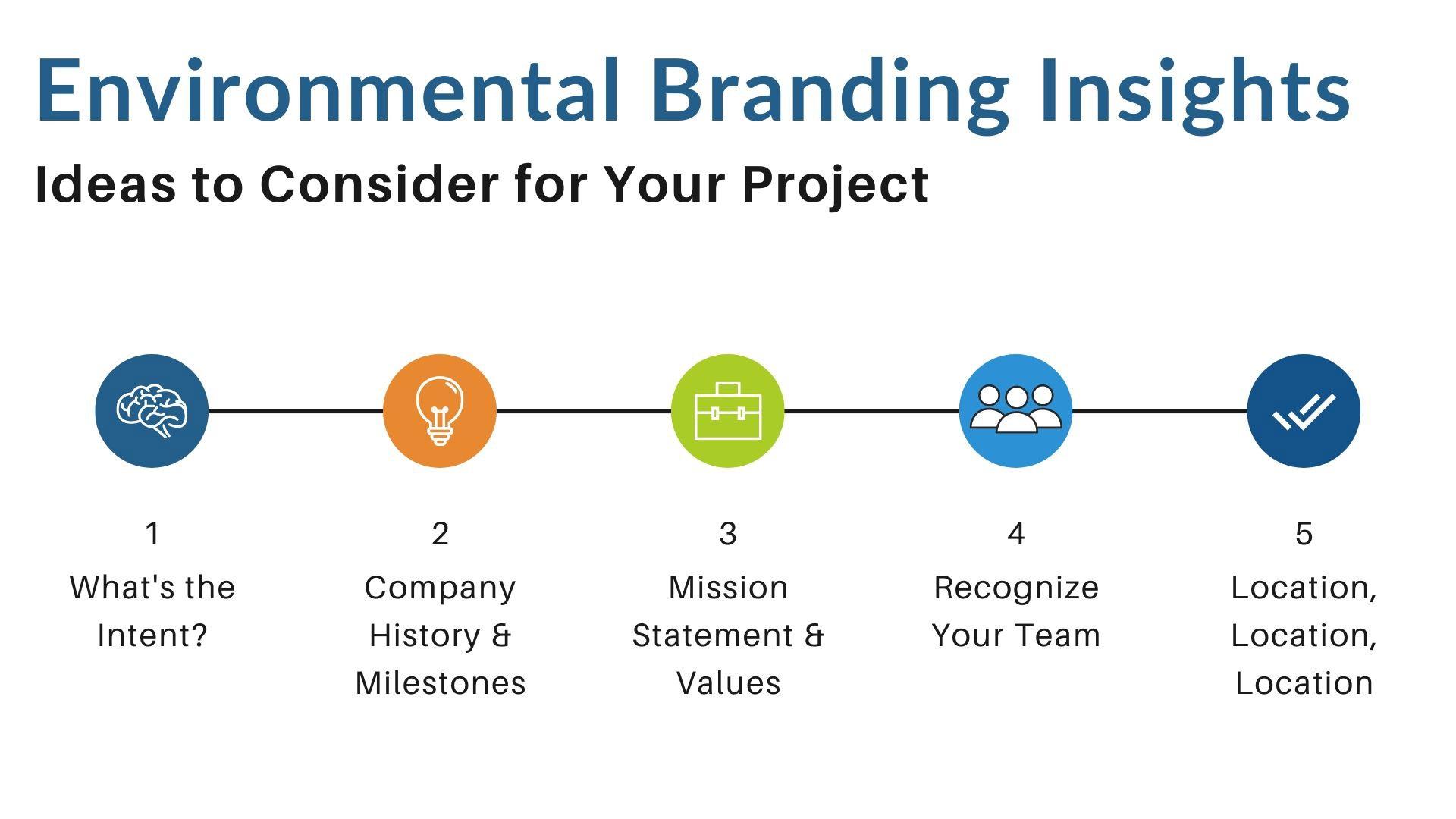 1 Latest Cover Image Environmental Branding