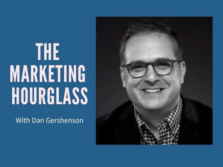 Marketing Hourglass Video Replay