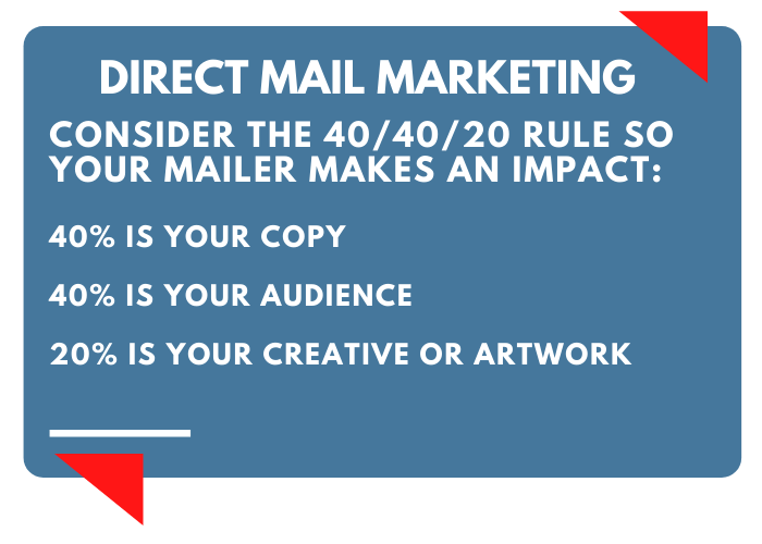 Marketers Guide to Direct Mail 3 Direct Mail Rule