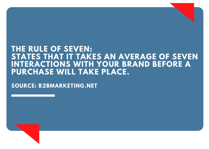 Marketers Guide to Direct Mail 4 Rule Of Seven 1