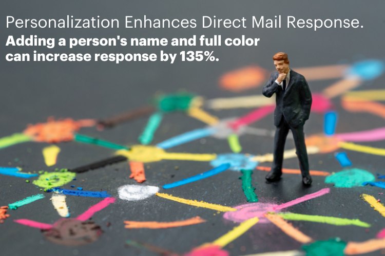 Marketers Guide to Direct Mail