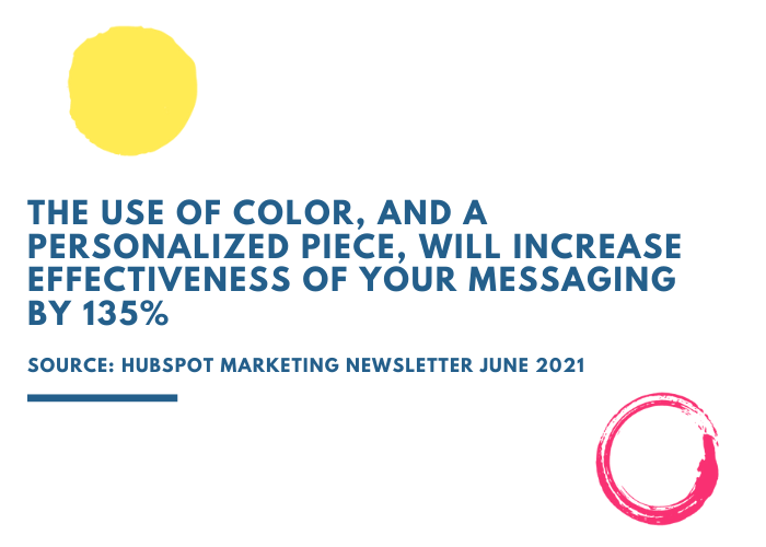 You've come to the right place: </br>direct mail is the answer! 8 hubspot stat on direct mail