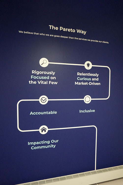 Workplace branding: your secret weapon 16 the pareto way wall graphic